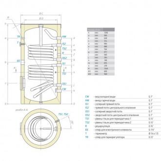 Бойлер Tesy косвенного нагрева 200 л EV7/5S2 200 60 F40 TP2 цена