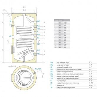Бойлер Tesy косвенного нагрева 300 л EV10/7S2 300 65 F41 TP2 цена