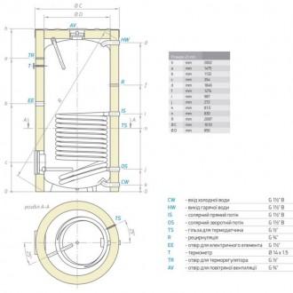 Бойлер Tesy косвенного нагрева 1000 л EV13S 1000 101 F44 TP С цена