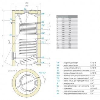 Бойлер Tesy косвенного нагрева 1000 л EV13/7S2 1000 101 F44 TP2 С цена